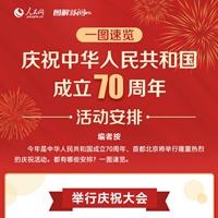 一图速览庆祝中华人民共和国成立70周年活动安排