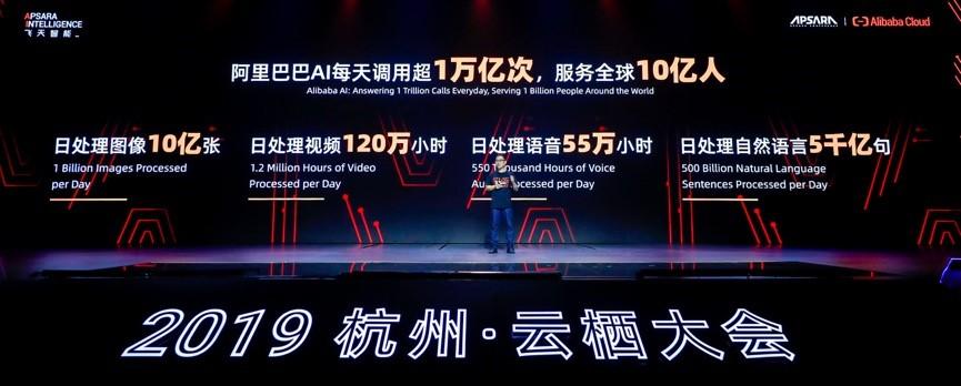 阿里巴巴AI每天调用超1万亿次 服务全球10亿人