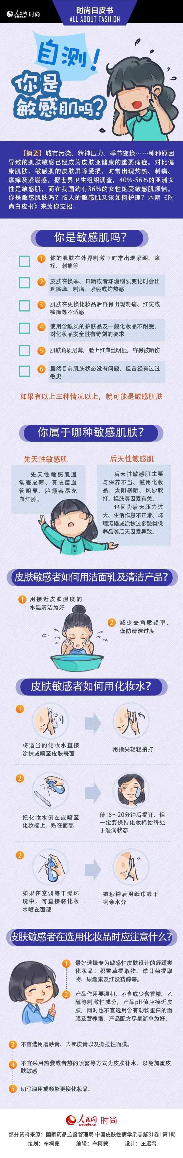 时尚白皮书:过半亚洲女性皮肤敏感 科学护理拯救敏感肌