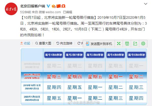 10月7日北京将实施新一轮尾号限行措施