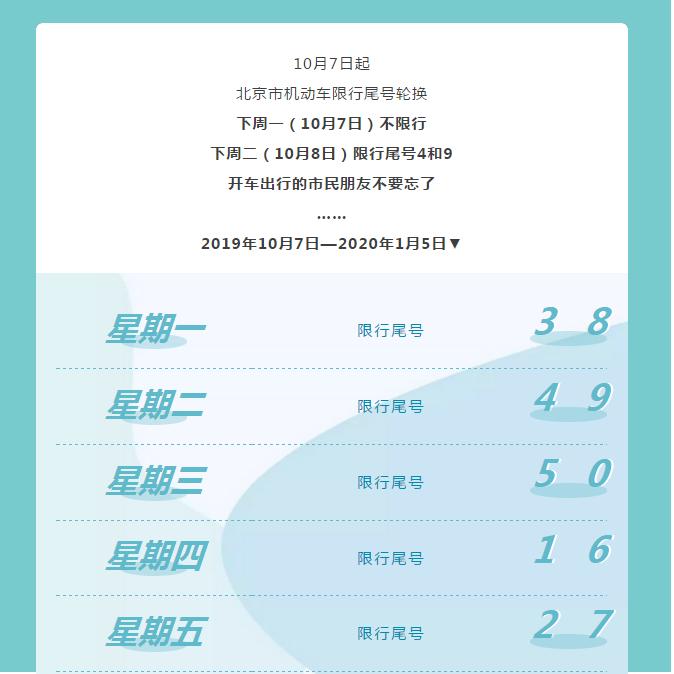 注意!北京市机动车限行尾号下周轮换,限行规定详解
