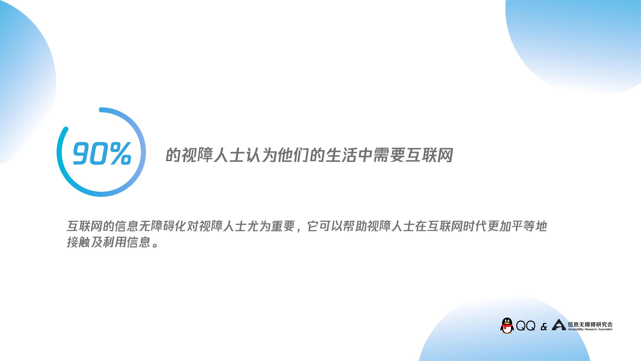腾讯QQ发布《视障人士在线社交报告》,带你了解盲人的社交生活