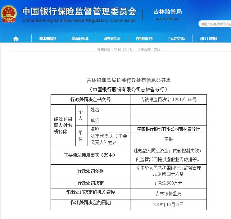 <b>500多亿违规,中国银行两分行被罚5150万,3人被终身禁业</b>
