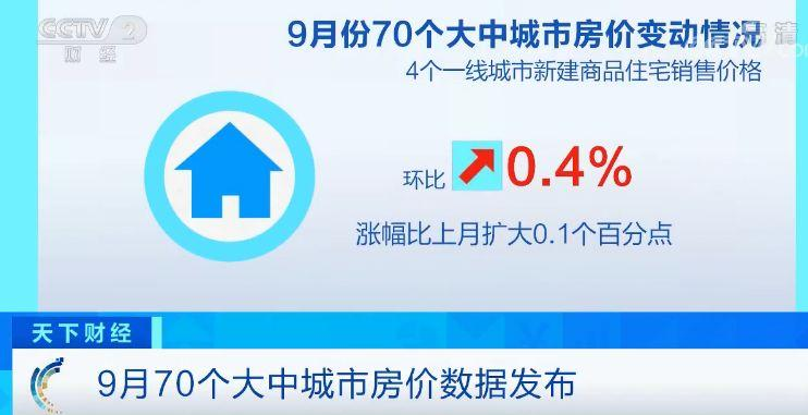 最新70城房价公布!北京、广州现大变化 领涨的竟是它!