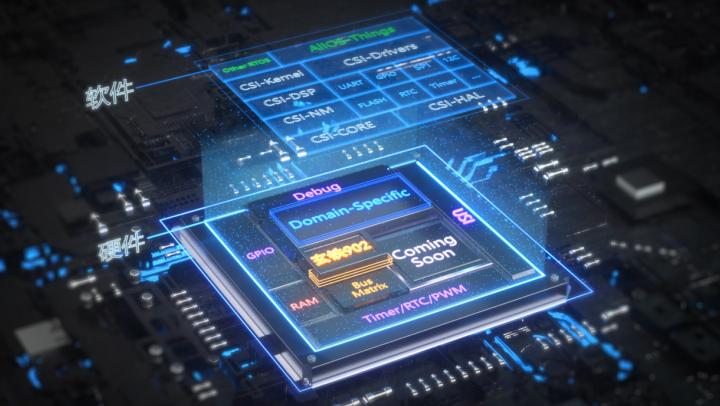首家!平头哥宣布开源MCU设计平台 含软硬件全套代码