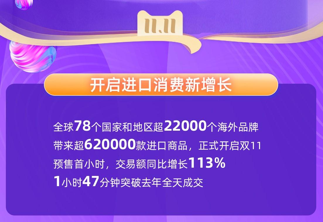 天猫国际双11预售火爆:上万美容仪30秒售罄