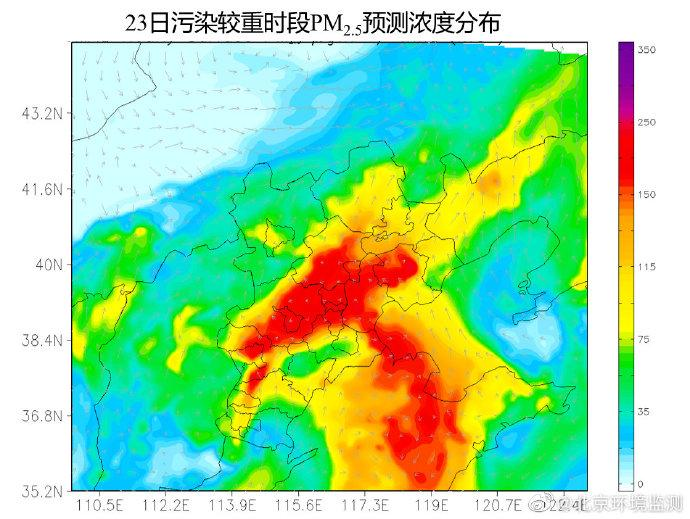 受系统性偏南风及高湿度影响,北京将发生一次空气污染过程