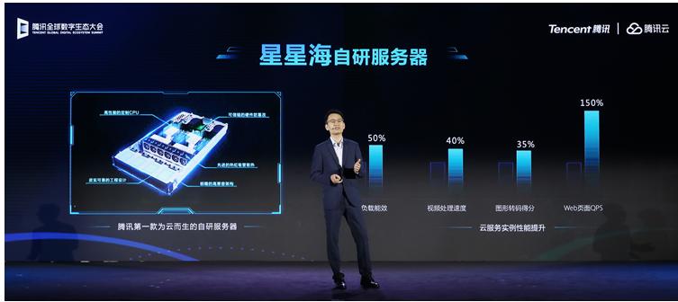 腾讯云发布系列自研产品,加速构建全链路自研技术体系