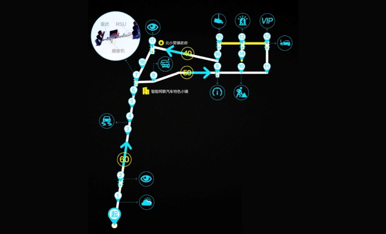 <b>5G商用时代来临 蘑菇车联车路协同方案落地顺义智能网联汽车示范区</b>