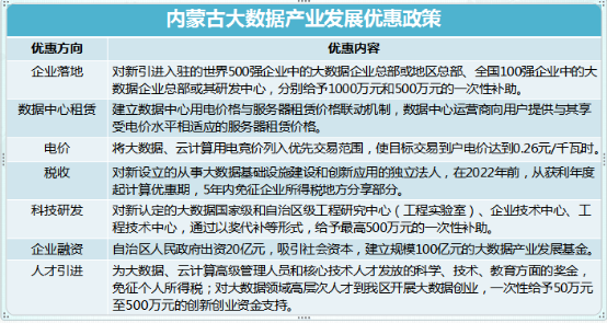 内蒙古大数据产业深圳对接会即将举行,17个大项目等你扩展