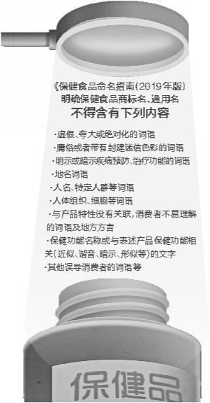 """新版保健食品命名指南发布 """"灵芝丹参""""不宜简称""""灵丹"""""""