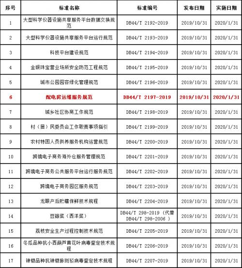 http://www.reviewcode.cn/wulianwang/96914.html