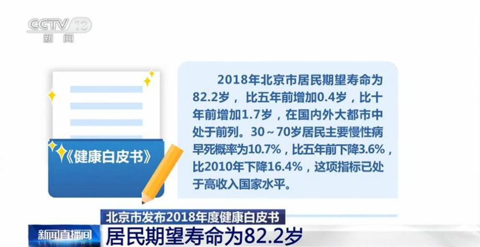 北京市发布2018年度健康白皮书:居民期望寿命为82.2岁