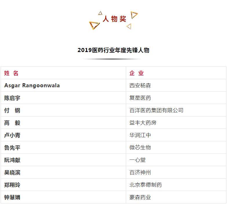 新智汇·2019医药行业年度价值先锋榜正式揭晓