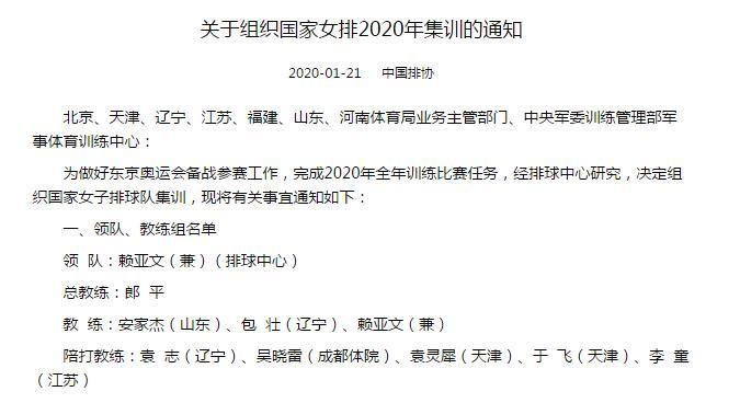 2020年女排集训名单公布,大年初六在京集结