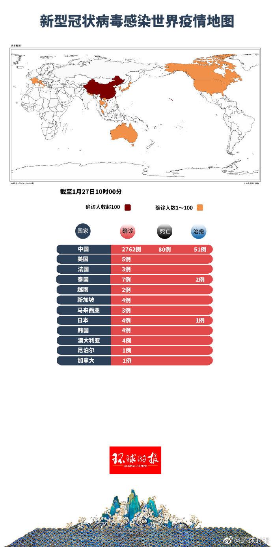 确诊2800例!全球最新疫情地图