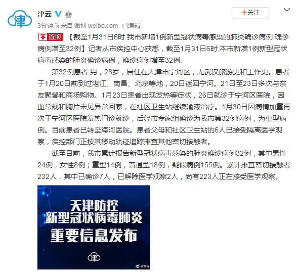 截至1月31日6时 天津市新增1例新型冠状病毒感染的肺炎确诊病例 确诊病例增至32例