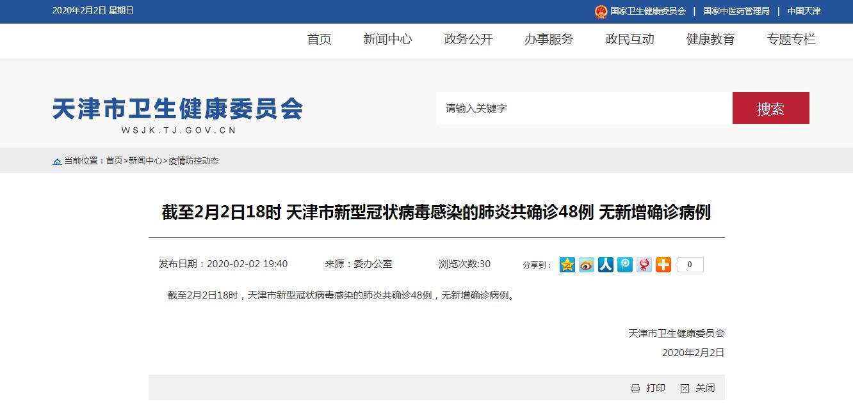 截至2月2日18时 天津市新型冠状病毒感染的肺炎共确诊48例 无新增确诊病例