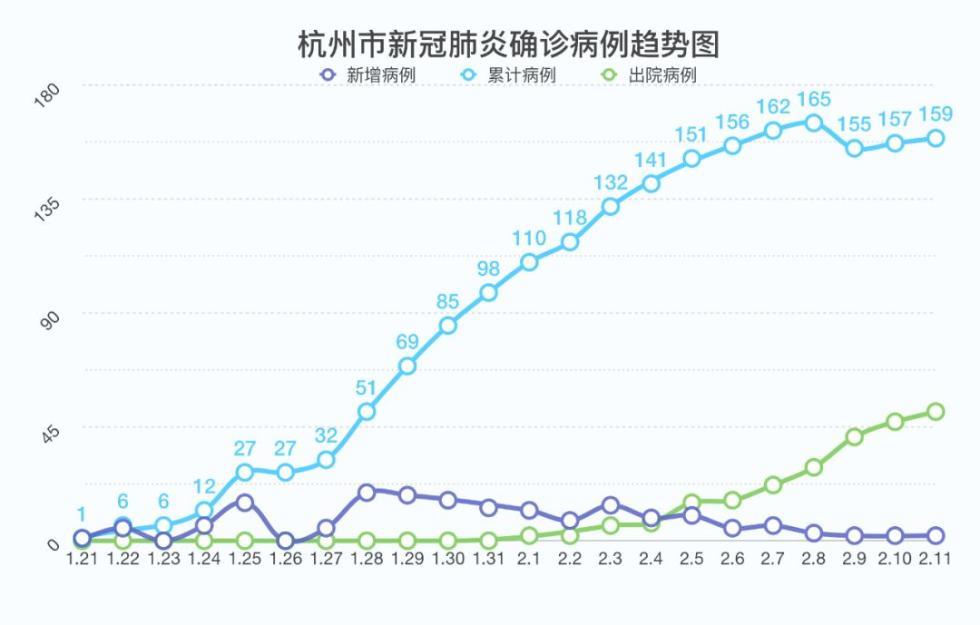 48岁女子温州回杭一周后出现症状,杭州新增2例病例详情公布