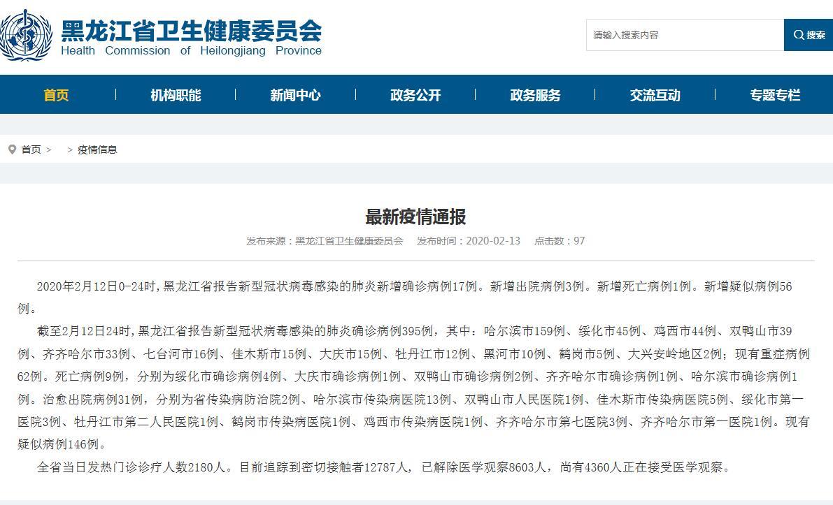 黑龙江省新冠肺炎新增确诊病例17例 累计确诊395例 新增死亡病例1例