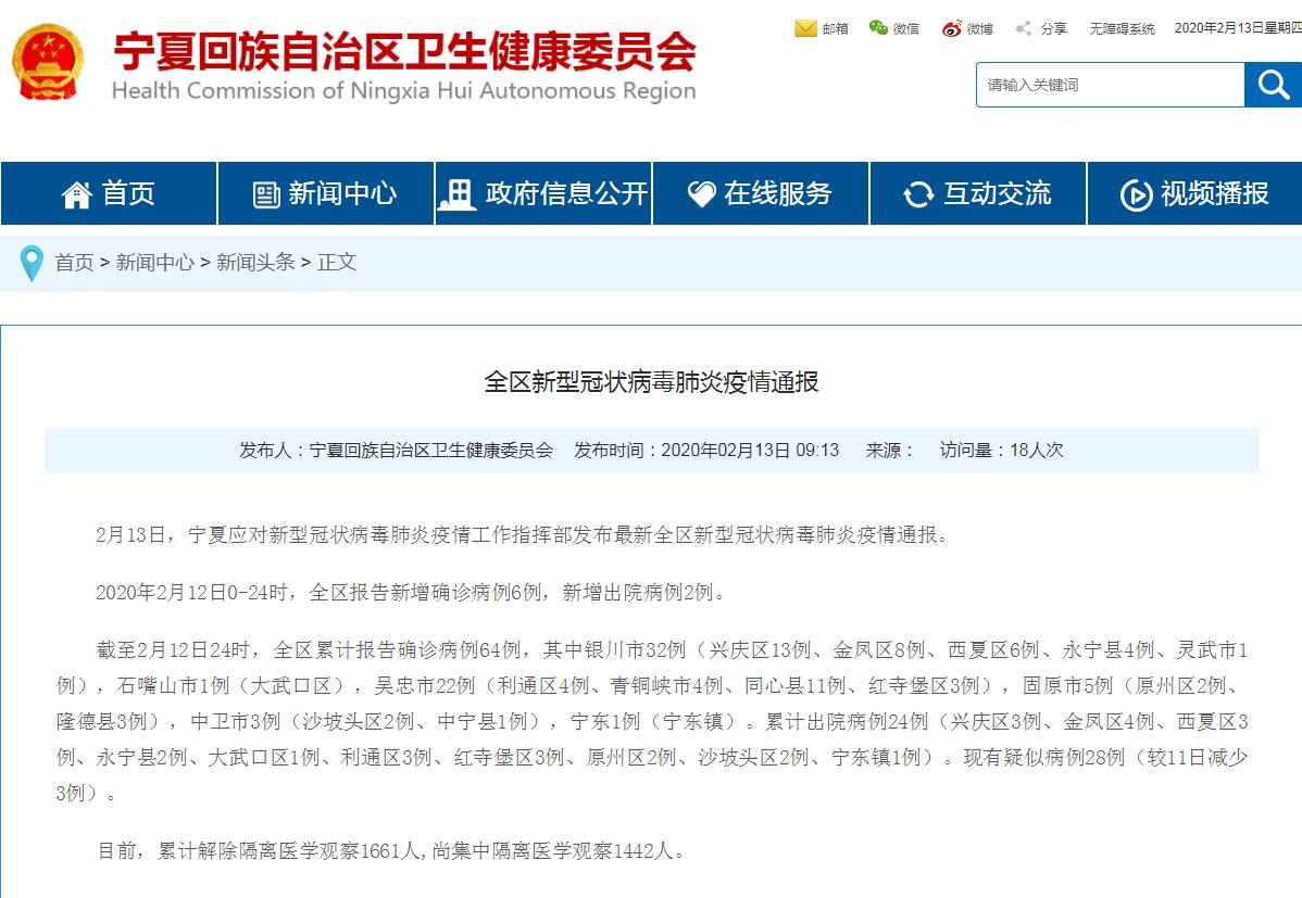 宁夏新增新冠肺炎确诊病例6例,累计确诊64例
