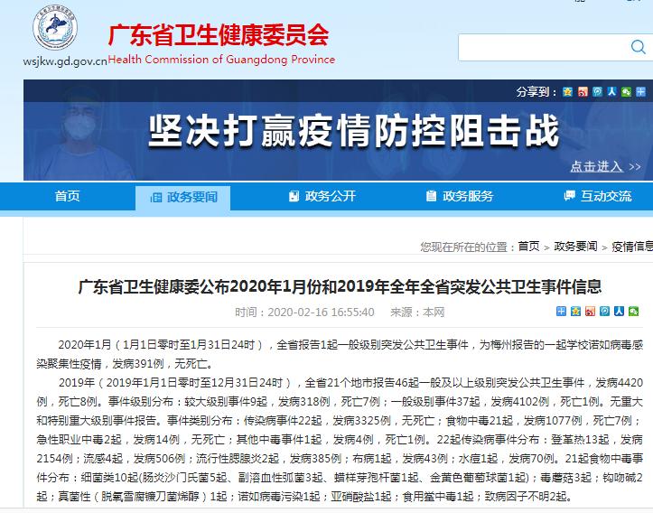 广东报告1起诺如病毒感染聚集性疫情:391人发病