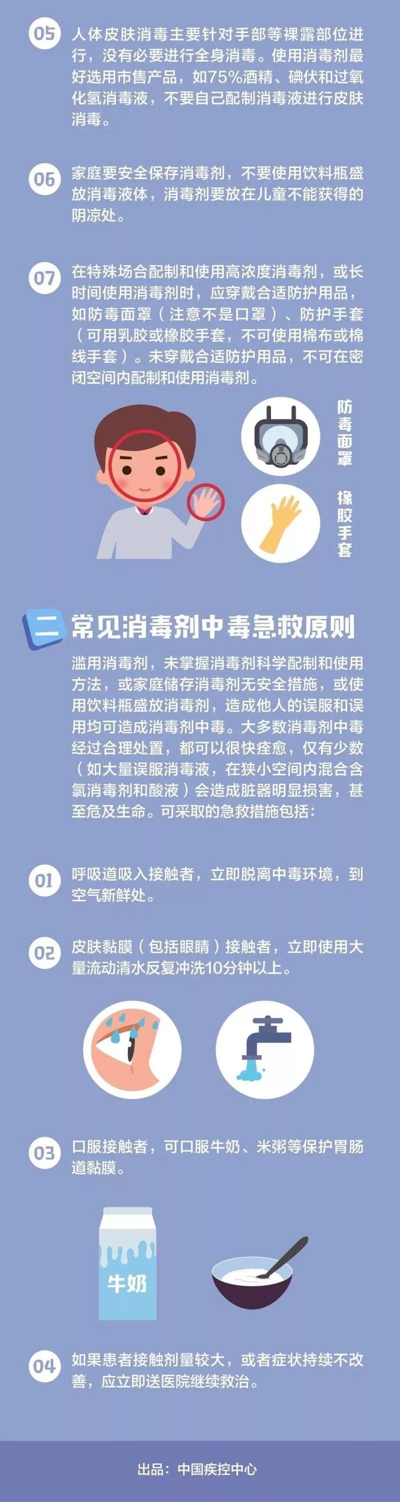 重庆出现野生动物异常死亡,过度消毒会给环境带来哪些危害?