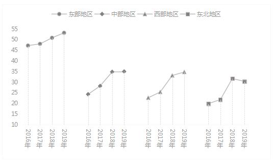 大数据发展指数在筑发布——贵州位居省域第四 贵阳排名城市第八