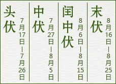 2016年三伏时间表