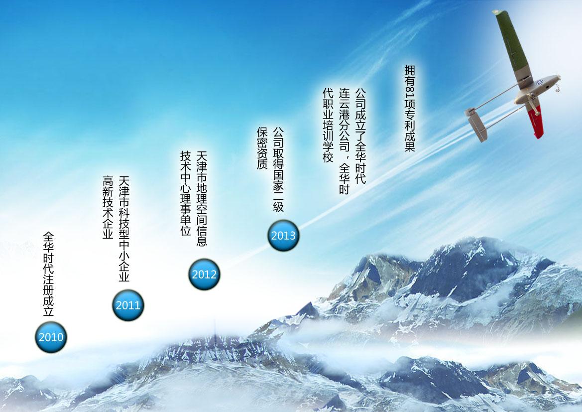 全华时代航天科技发展有限公司