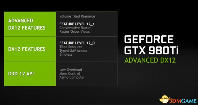 980Ti哭了!AMD称当今没有一个显卡完整支持DX12
