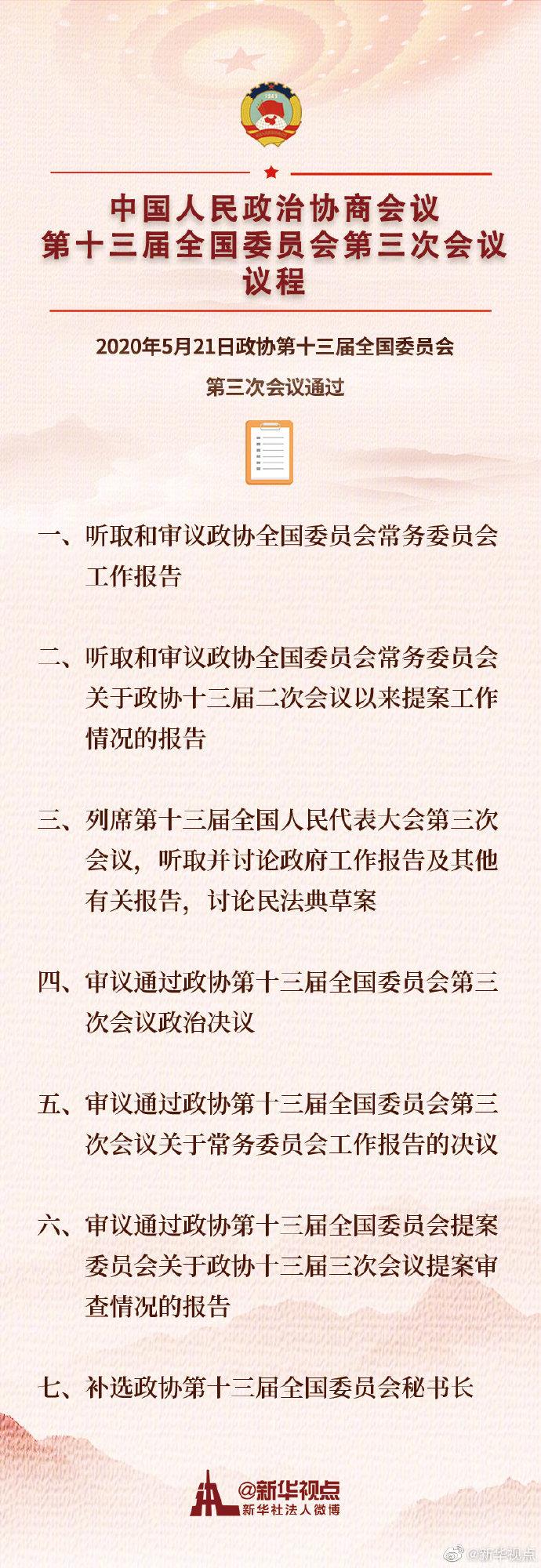 中国人民政治协商会议第十三届全国委员会第三次会议议程